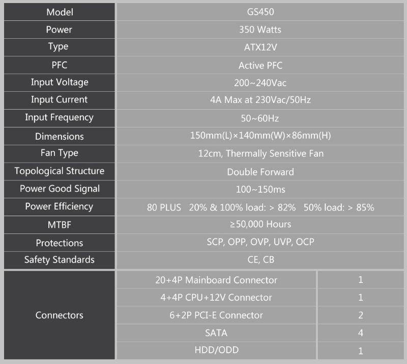 nacon configuration tool