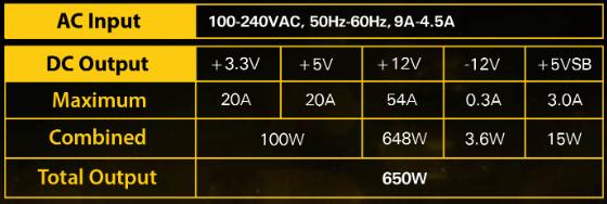 Antec HCG 650W Gold Modular PSU